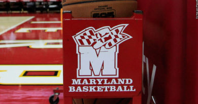 Terps basketball ball rack