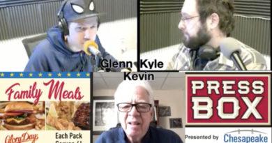 Kevin Cowherd on Glenn Clark Radio